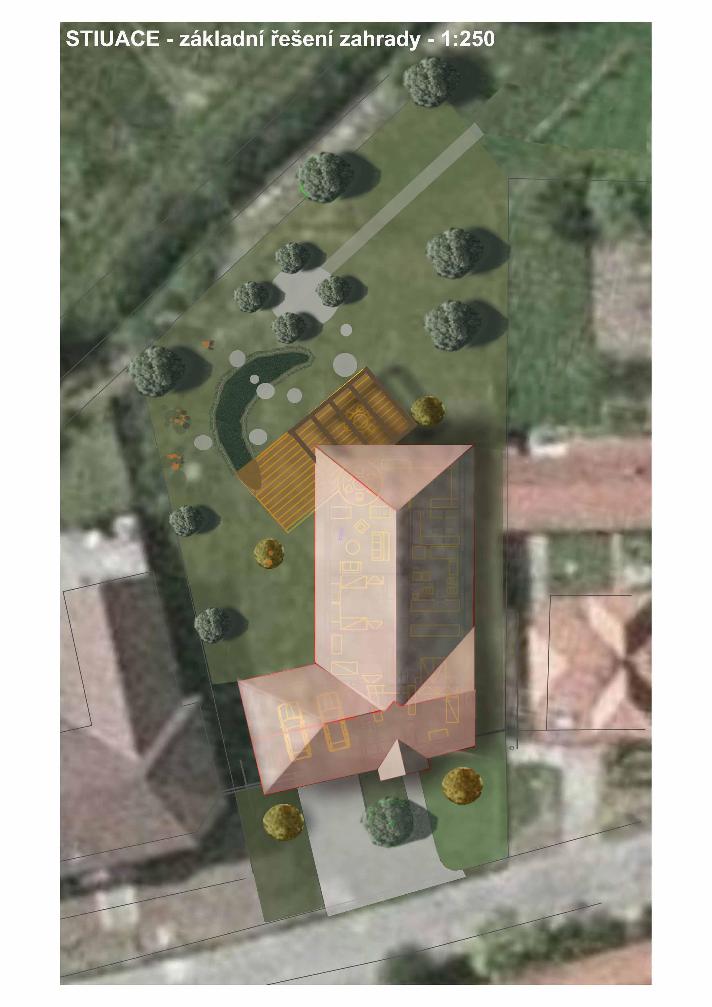 základní návrh zahrady